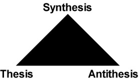 doctrine of antithesis Kant's critique of metaphysics first published sun feb 29, 2004 substantive revision tue apr and the doctrine of the transcendental ideality of space and time (the thesis and the antithesis) with respect to each issue thus, the case here differs from the paralogisms.