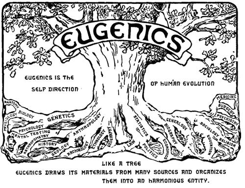 Eugenics Family Tree